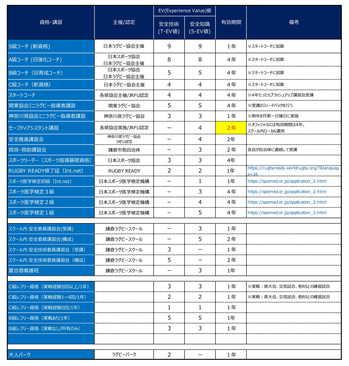 EV値設定_2019_修正-1.jpg